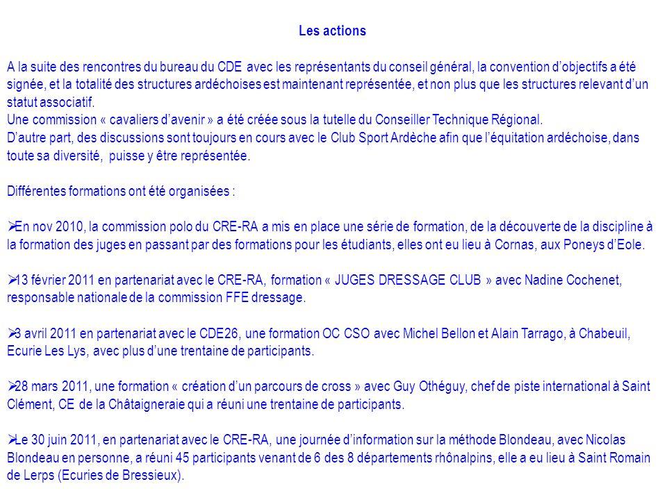 Les actions A la suite des rencontres du bureau du CDE avec les représentants du conseil général, la convention dobjectifs a été signée, et la totalit