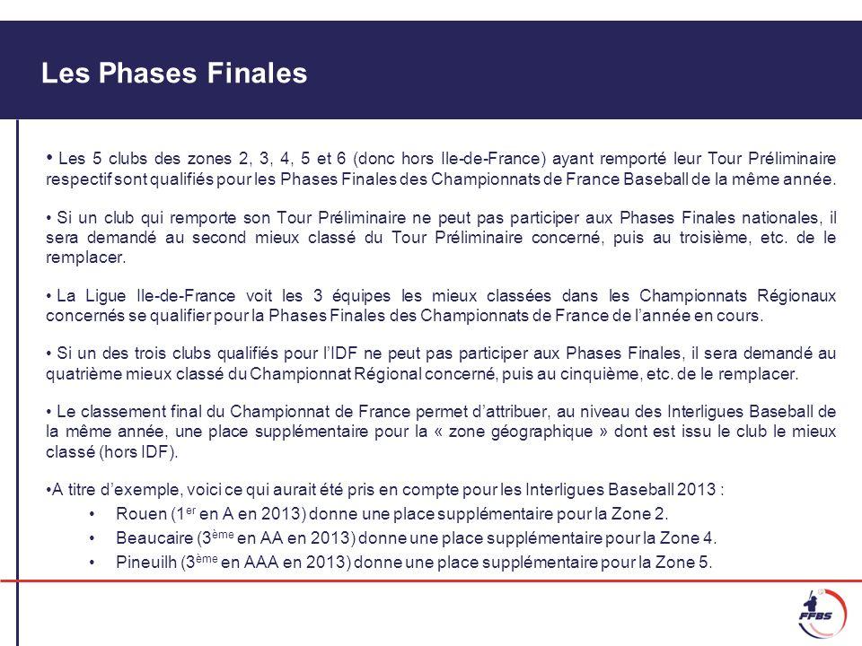 Les Phases Finales Les 5 clubs des zones 2, 3, 4, 5 et 6 (donc hors Ile-de-France) ayant remporté leur Tour Préliminaire respectif sont qualifiés pour