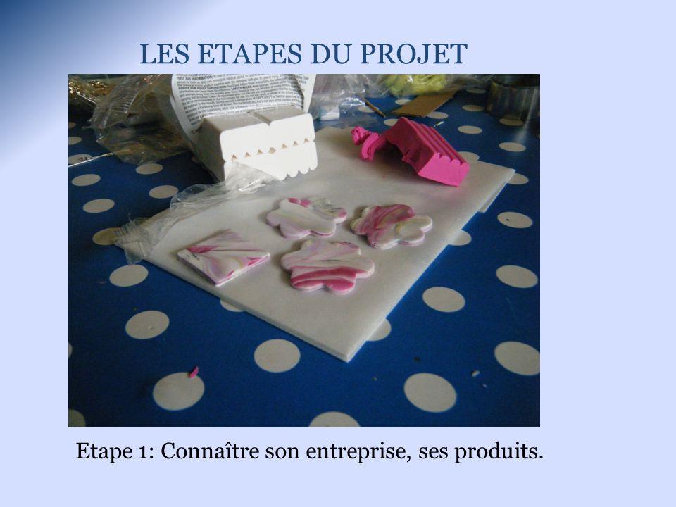 LES ETAPES DU PROJET Etape 1: Connaître son entreprise, ses produits.
