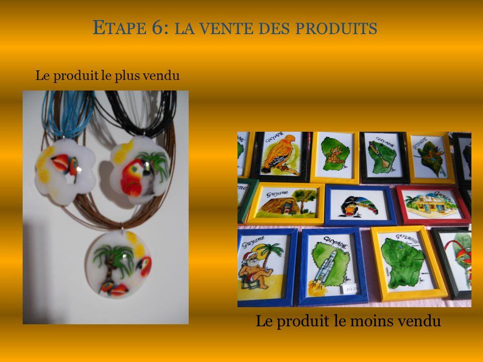 E TAPE 6: LA VENTE DES PRODUITS Le produit le plus vendu Le produit le moins vendu