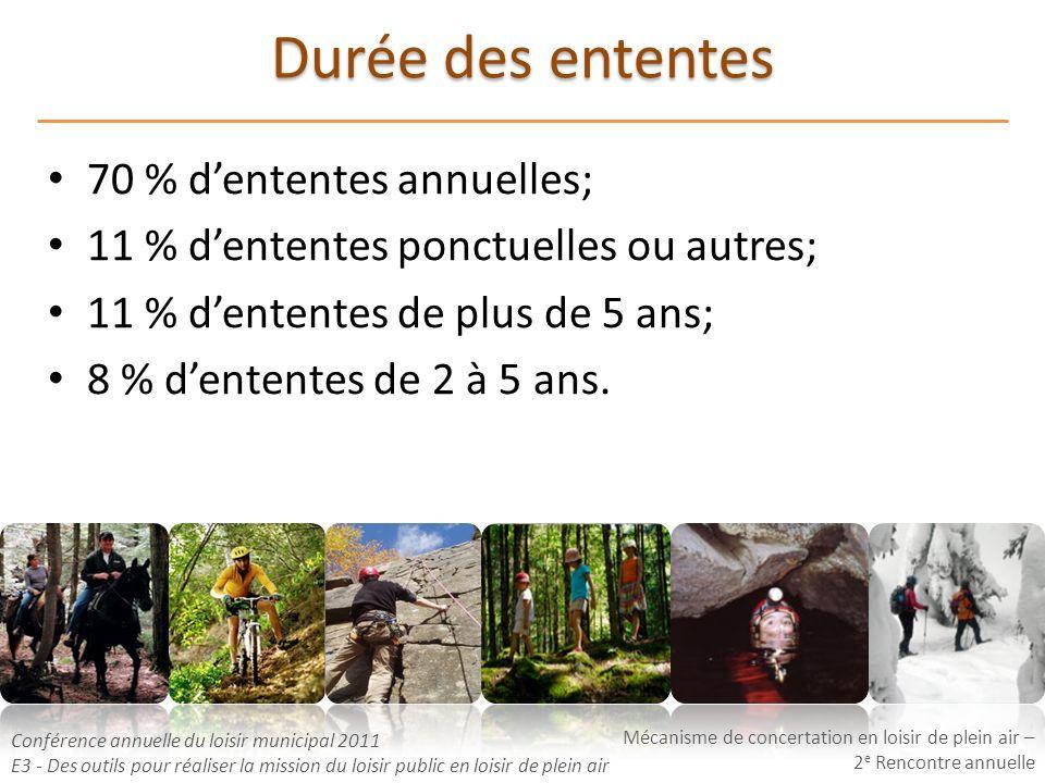 Mécanisme de concertation en loisir de plein air – 2 e Rencontre annuelle Conférence annuelle du loisir municipal 2011 E3 - Des outils pour réaliser l