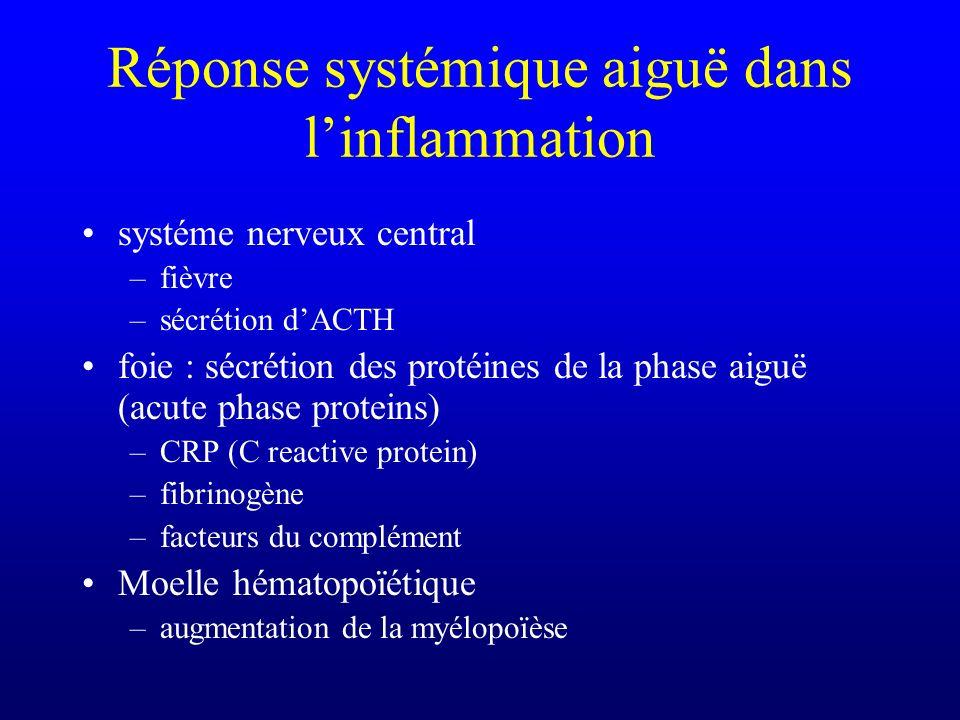 Réponse systémique aiguë dans linflammation systéme nerveux central –fièvre –sécrétion dACTH foie : sécrétion des protéines de la phase aiguë (acute p