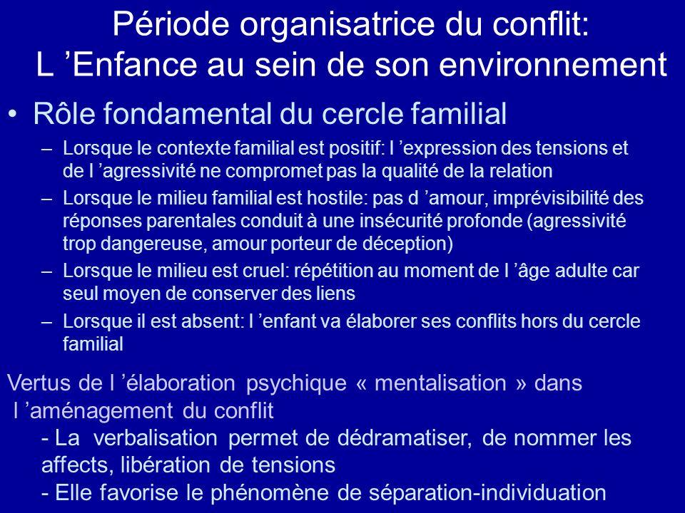 Période organisatrice du conflit: L Enfance au sein de son environnement Rôle fondamental du cercle familial –Lorsque le contexte familial est positif