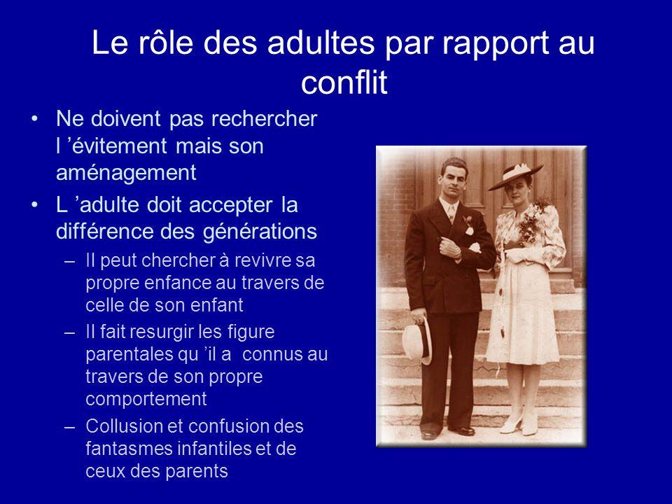 Le rôle des adultes par rapport au conflit Ne doivent pas rechercher l évitement mais son aménagement L adulte doit accepter la différence des générat