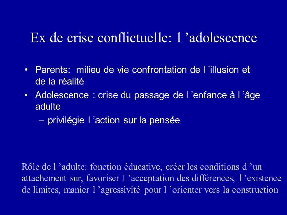 Ex de crise conflictuelle: l adolescence Parents: milieu de vie confrontation de l illusion et de la réalité Adolescence : crise du passage de l enfan
