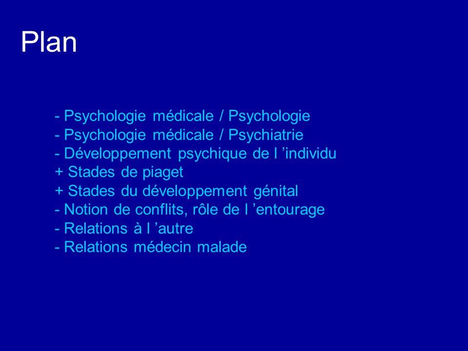 Plan - Psychologie médicale / Psychologie - Psychologie médicale / Psychiatrie - Développement psychique de l individu + Stades de piaget + Stades du