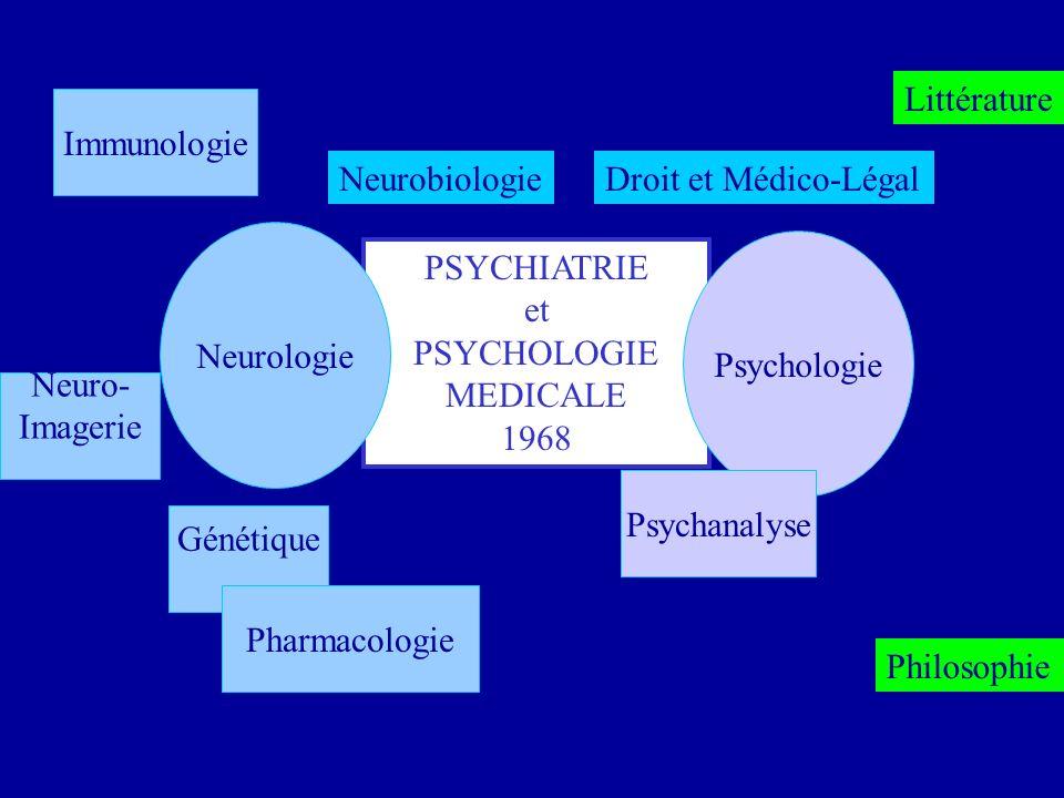 PSYCHIATRIE et PSYCHOLOGIE MEDICALE 1968 Neurologie Psychologie Psychanalyse Neurobiologie Immunologie Littérature Philosophie Droit et Médico-Légal G