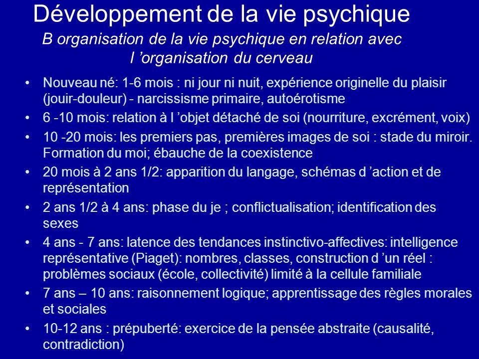 Développement de la vie psychique B organisation de la vie psychique en relation avec l organisation du cerveau Nouveau né: 1-6 mois : ni jour ni nuit