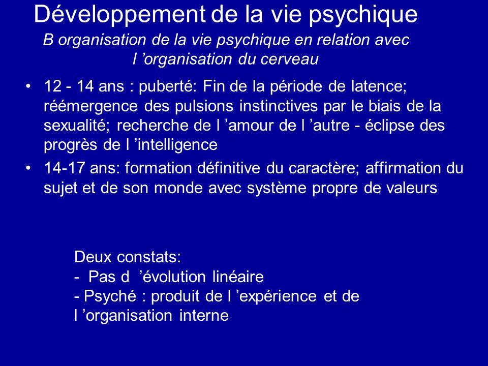 Développement de la vie psychique B organisation de la vie psychique en relation avec l organisation du cerveau 12 - 14 ans : puberté: Fin de la pério