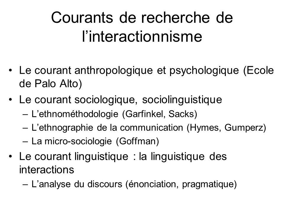 Courants de recherche de linteractionnisme Le courant anthropologique et psychologique (Ecole de Palo Alto) Le courant sociologique, sociolinguistique