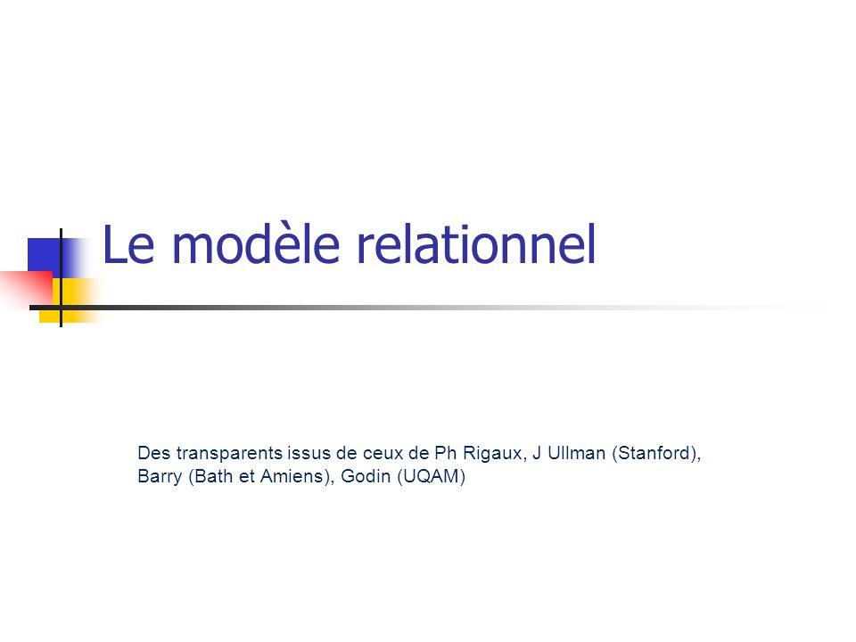 Le modèle relationnel Des transparents issus de ceux de Ph Rigaux, J Ullman (Stanford), Barry (Bath et Amiens), Godin (UQAM)