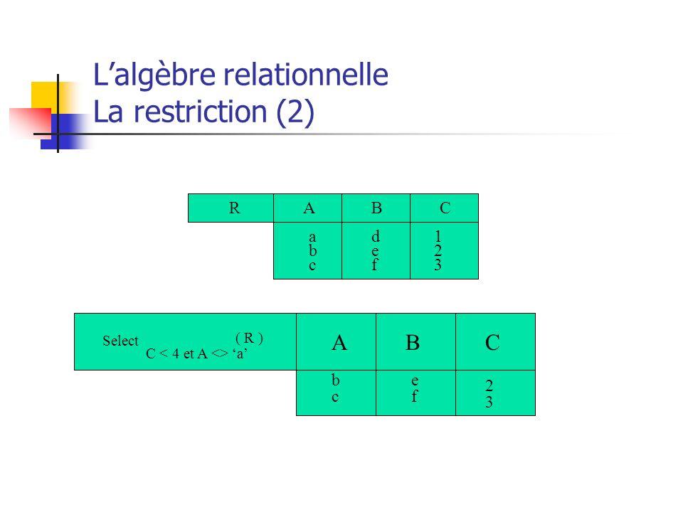 Lalgèbre relationnelle La restriction (2) RCBA 123123 abcabc defdef Select C a ( R ) CBA 2323 efef bcbc