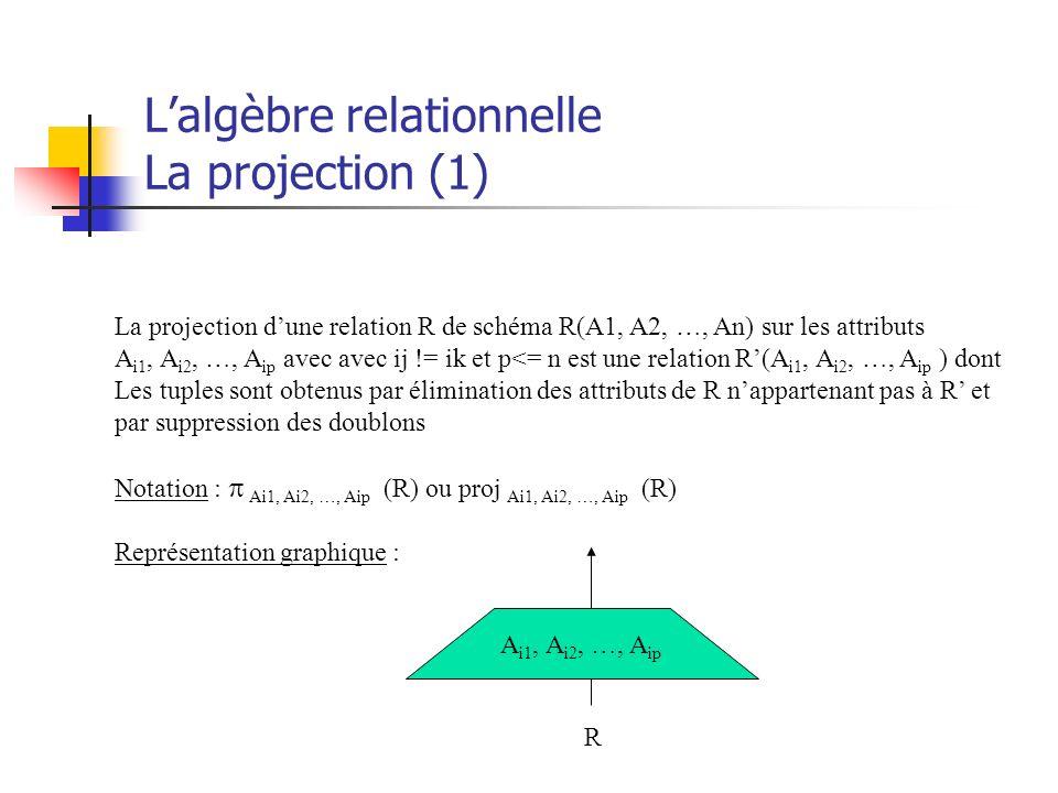 Lalgèbre relationnelle La projection (1) La projection dune relation R de schéma R(A1, A2, …, An) sur les attributs A i1, A i2, …, A ip avec avec ij !