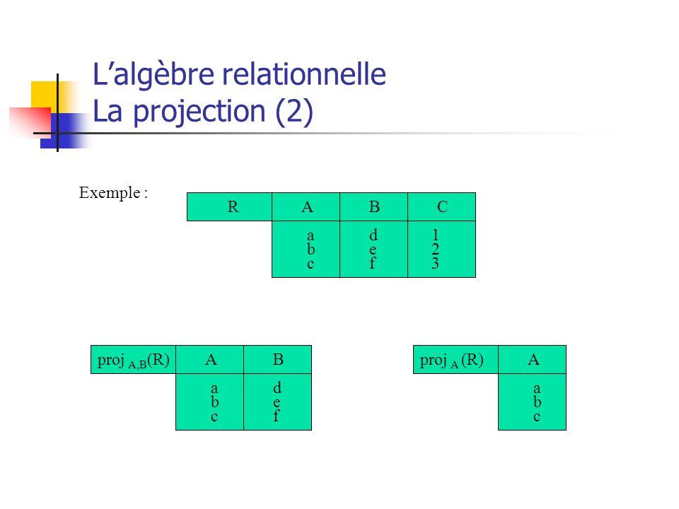 Lalgèbre relationnelle La projection (2) Exemple : RCBA 123123 abcabc defdef proj A,B (R)BA abcabc defdef proj A (R)A abcabc