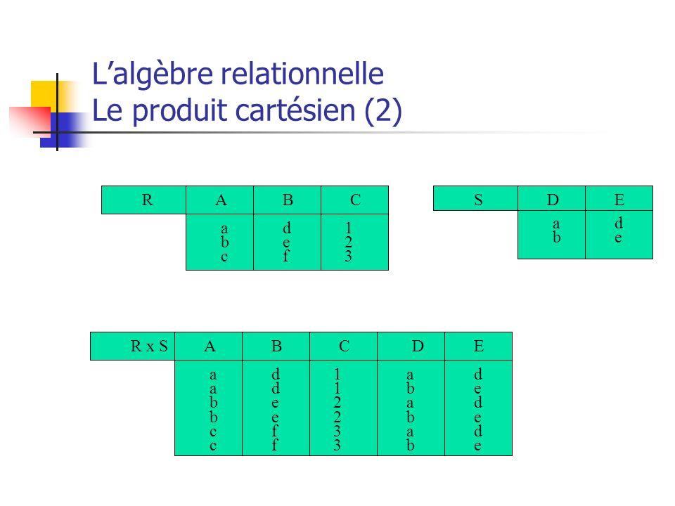 Lalgèbre relationnelle Le produit cartésien (2) RCBA 123123 abcabc defdef SED abab dede R x SCBA 112233112233 aabbccaabbcc ddeeffddeeff ED abababababa