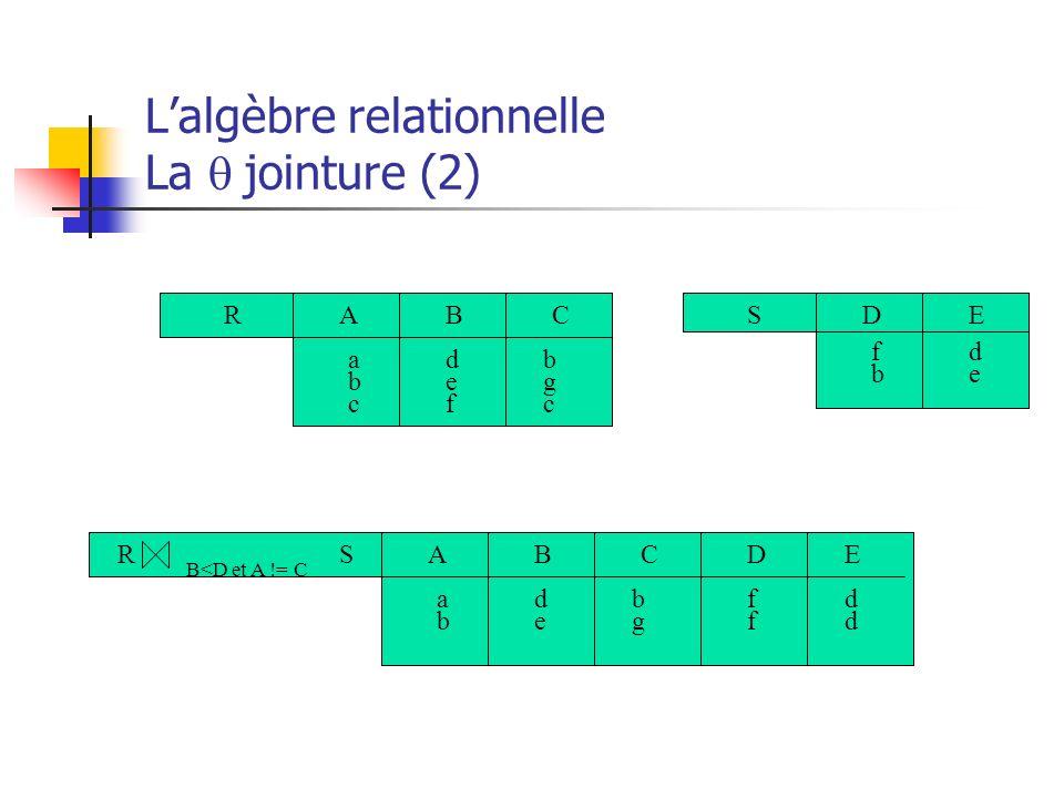Lalgèbre relationnelle La jointure (2) RCBA bgcbgc abcabc defdef SED fbfb dede RCBA bgbg abab dede ED B<D et A != C S dddd ffff