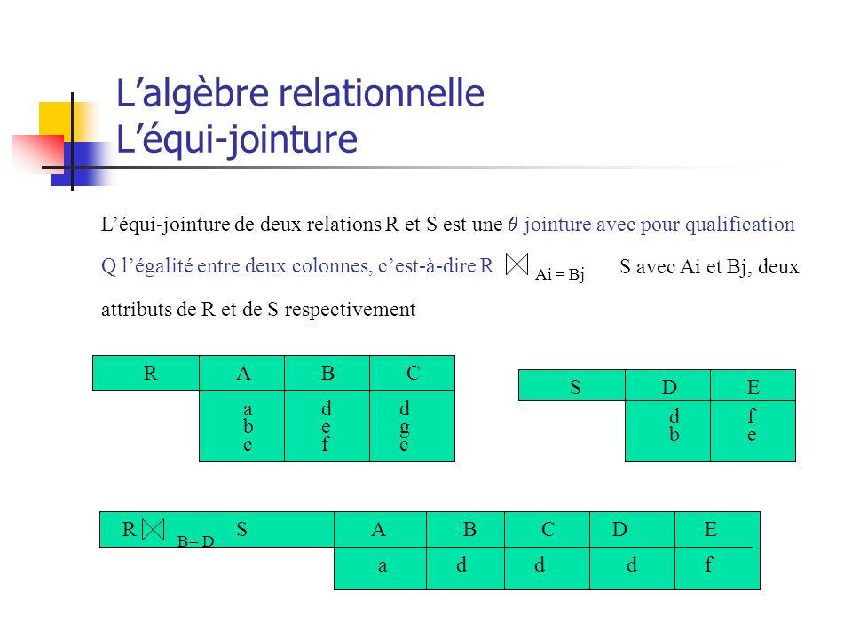 Lalgèbre relationnelle Léqui-jointure Léqui-jointure de deux relations R et S est une jointure avec pour qualification Q légalité entre deux colonnes,