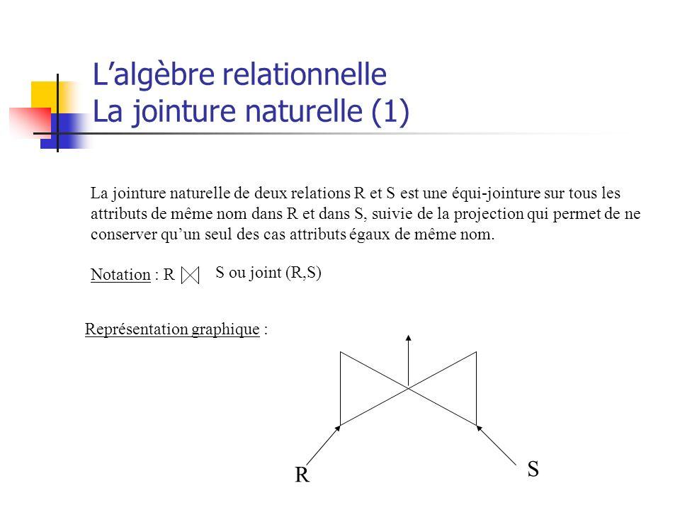 Lalgèbre relationnelle La jointure naturelle (1) La jointure naturelle de deux relations R et S est une équi-jointure sur tous les attributs de même n