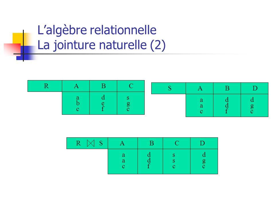 Lalgèbre relationnelle La jointure naturelle (2) RCBA sgcsgc abcabc defdef RCBA sscssc aacaac ddfddf DS dgcdgc SDBA dgcdgc aacaac ddfddf