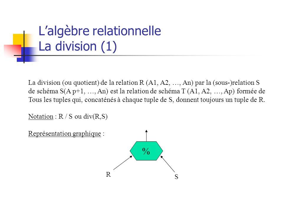 Lalgèbre relationnelle La division (1) La division (ou quotient) de la relation R (A1, A2, …, An) par la (sous-)relation S de schéma S(A p+1, …, An) e