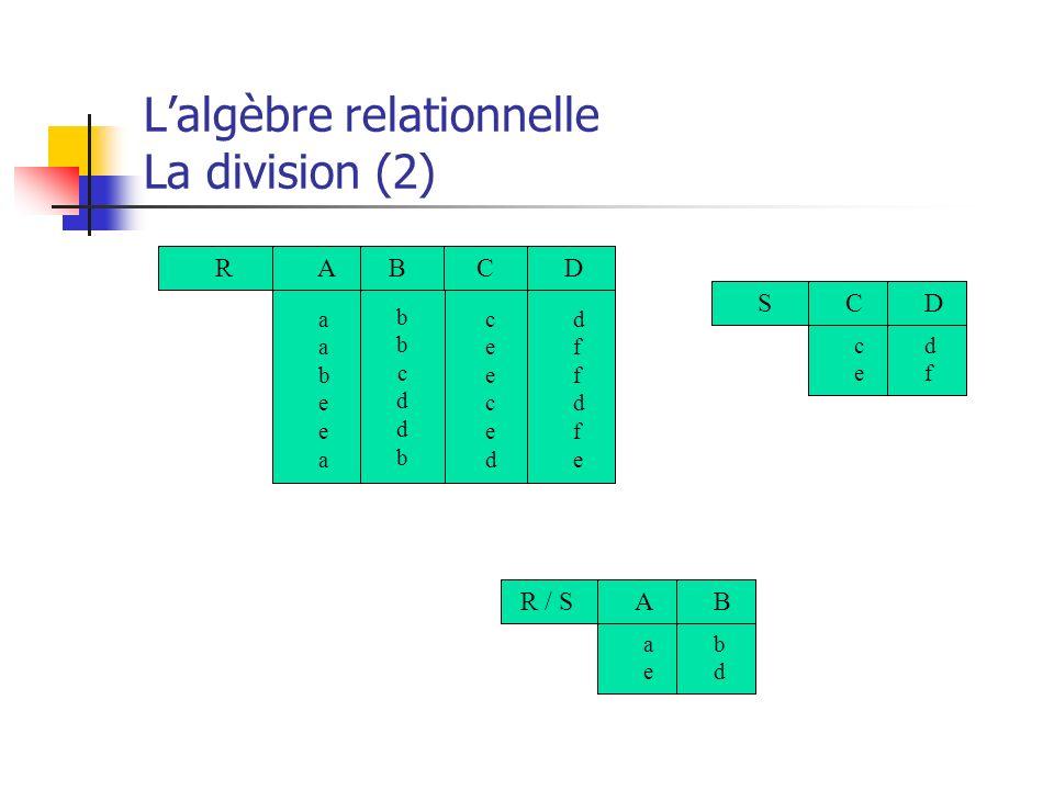 Lalgèbre relationnelle La division (2) RCBA ccfdccfd D bbcddbbbcddb aabeeaaabeea ceecedceeced dffdfedffdfe SCD cece dfdf R / SAB aeae bdbd