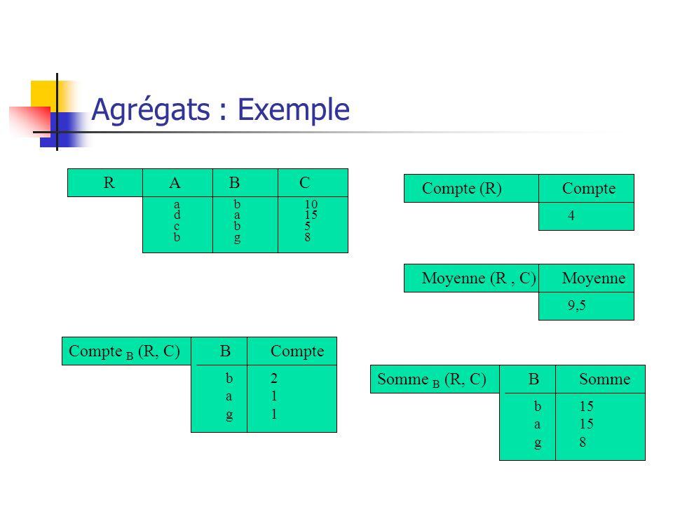 Agrégats : Exemple RCBA adcbadcb babgbabg 10 15 5 8 Compte B (R, C)BCompte bagbag 211211 Compte (R)Compte 4 Moyenne (R, C)Moyenne 9,5 Somme B (R, C)BS