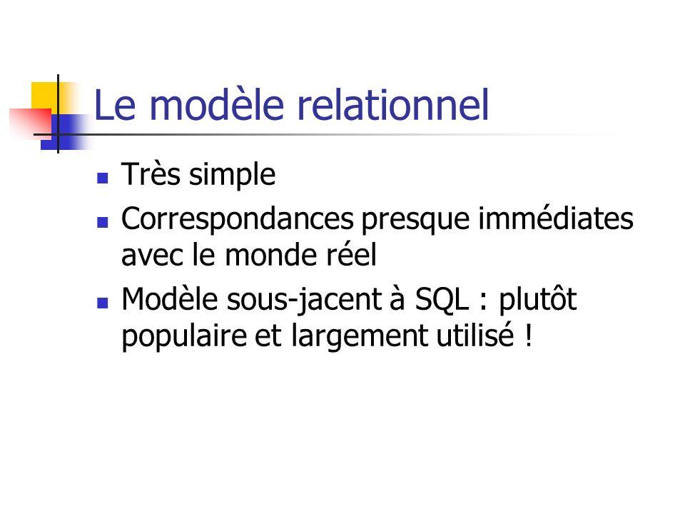 Le modèle relationnel Très simple Correspondances presque immédiates avec le monde réel Modèle sous-jacent à SQL : plutôt populaire et largement utili