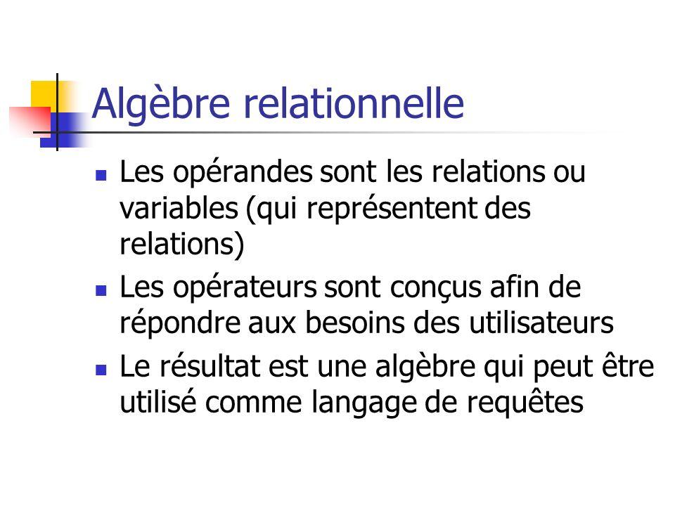 Algèbre relationnelle Les opérandes sont les relations ou variables (qui représentent des relations) Les opérateurs sont conçus afin de répondre aux b