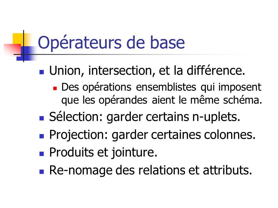 Opérateurs de base Union, intersection, et la différence. Des opérations ensemblistes qui imposent que les opérandes aient le même schéma. Sélection: