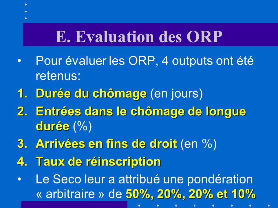 D. Efficacité de la production publique Pour remédier à ces problèmes, il faut : lanalyse coût-bénéfice généraliser lanalyse coût-bénéfice de chaque p