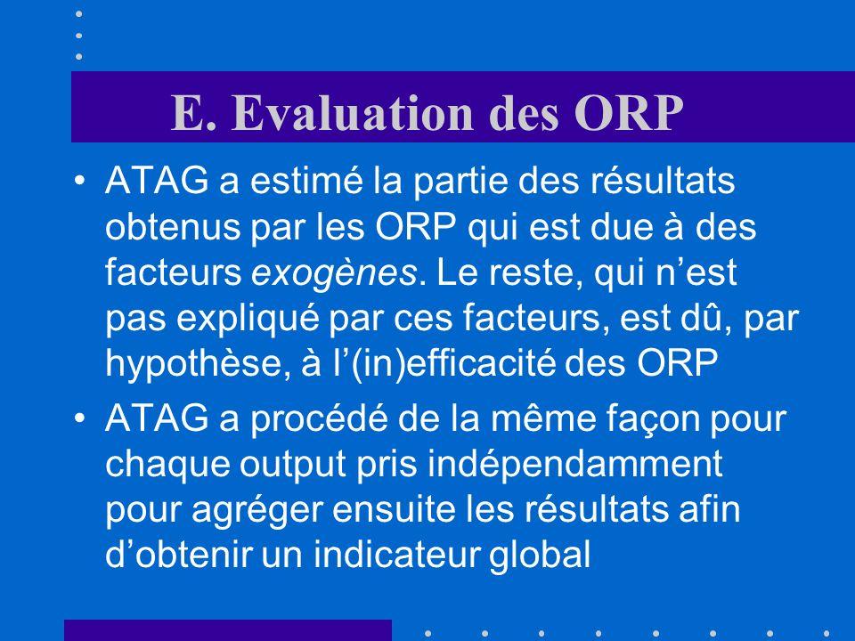 E. Evaluation des ORP
