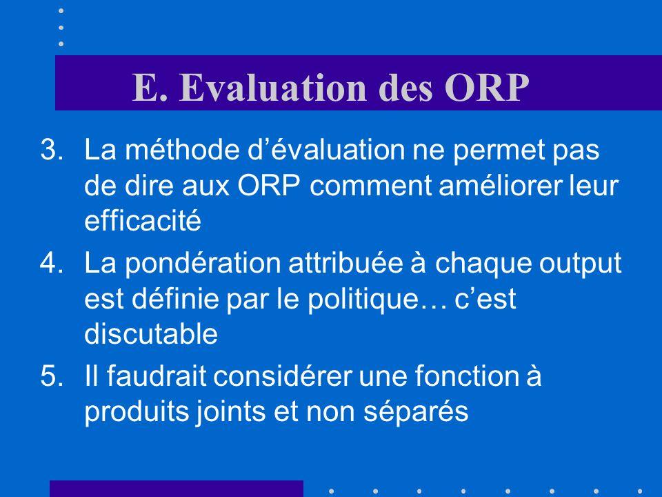 E. Evaluation des ORP Les ORP les plus performants sont récompensés: système de bonus/malus par rapport à la performance moyenne des ORP Questions ouv