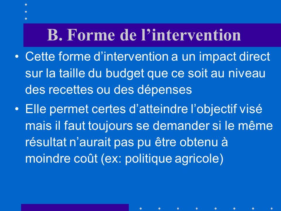 B. Forme de lintervention Intervention directe sur le marché Intervention directe sur le marché Dans ce cas, lEtat intervient par le biais de taxes ou