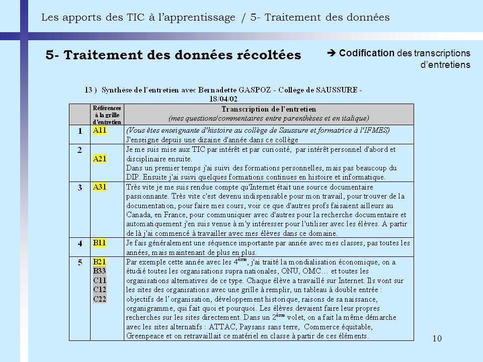 10 5- Traitement des données récoltées Les apports des TIC à lapprentissage / 5- Traitement des données Codification des transcriptions dentretiens