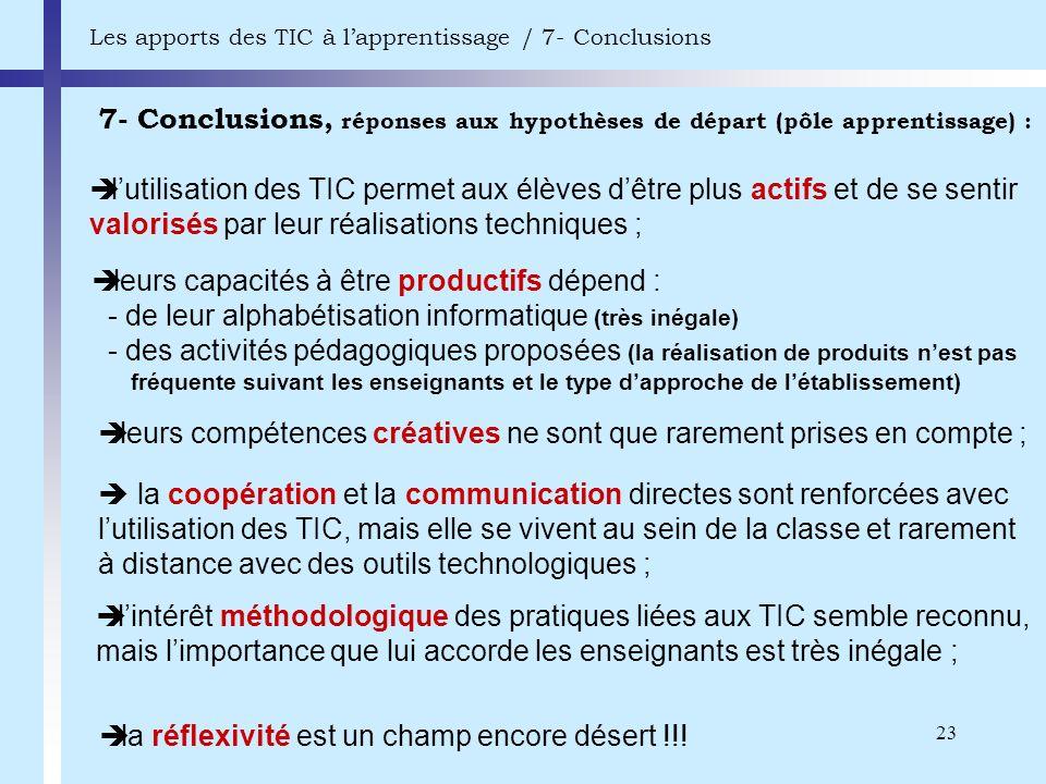 23 7- Conclusions, réponses aux hypothèses de départ (pôle apprentissage) : Les apports des TIC à lapprentissage / 7- Conclusions lutilisation des TIC