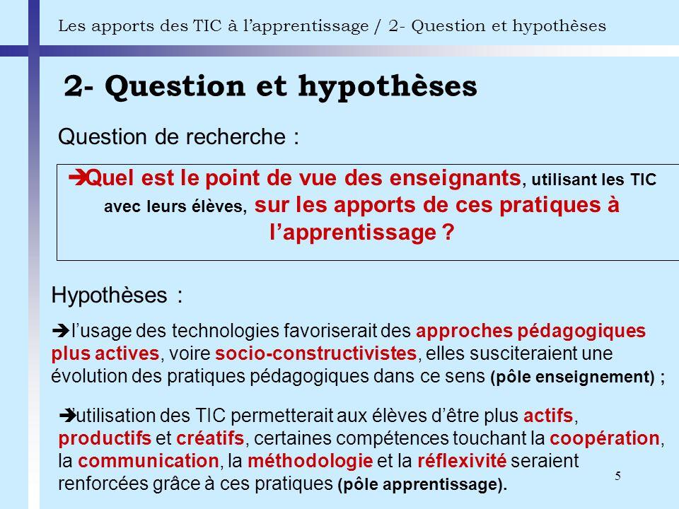 5 2- Question et hypothèses Les apports des TIC à lapprentissage / 2- Question et hypothèses Question de recherche : Quel est le point de vue des ense