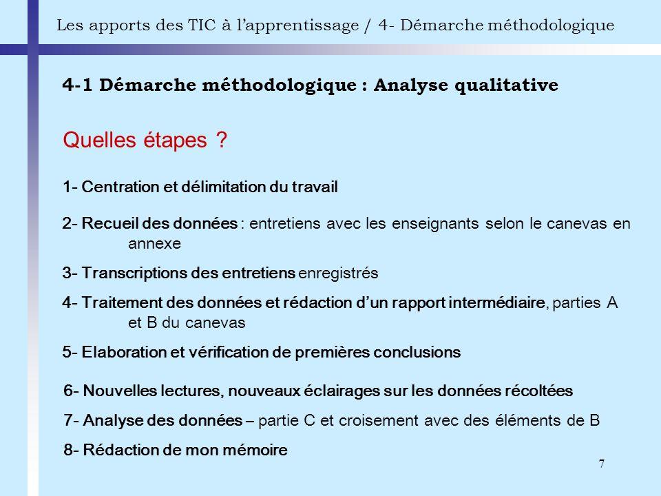 7 4-1 Démarche méthodologique : Analyse qualitative Les apports des TIC à lapprentissage / 4- Démarche méthodologique Quelles étapes ? 1- Centration e