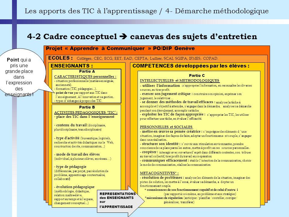 8 4-2 Cadre conceptuel canevas des sujets dentretien Les apports des TIC à lapprentissage / 4- Démarche méthodologique Projet «Apprendre à Communiquer