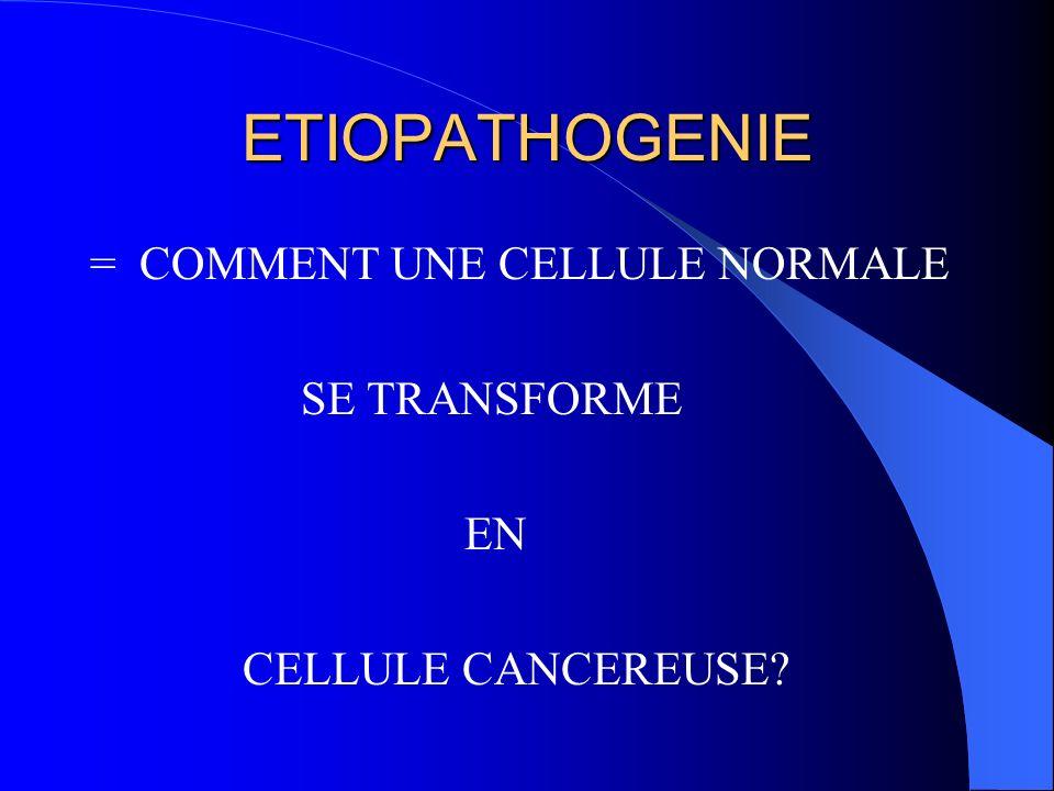 CANCER DU COL: MIG 1997-2000 Gestité Parité 1 2 3-4 >4 NP Total% 0200022 1030033 2-3035088 >40014445 NP42 Total2664442100