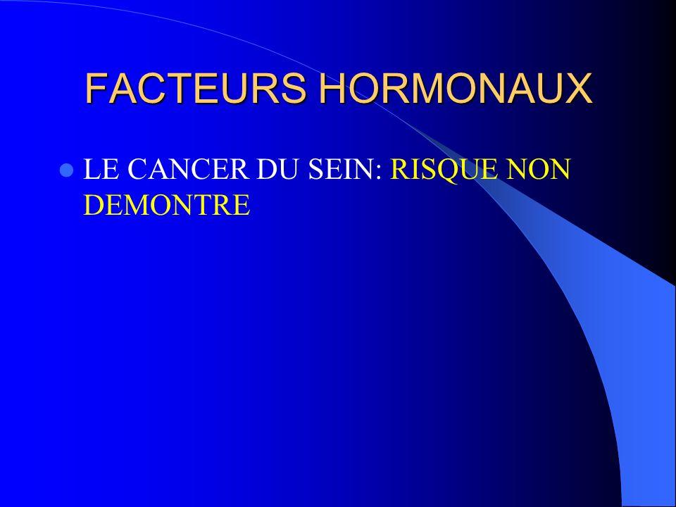 CORRELATION DES TAUX ELEVES DE RECPTEURS CERVICAUX AUX OESTROGENES (RE) AU HPV ET CEUX DE LA PROGESTERONE(RP) AU CIN DE HAUT GRADE PAR CONTRE AUCUNE R