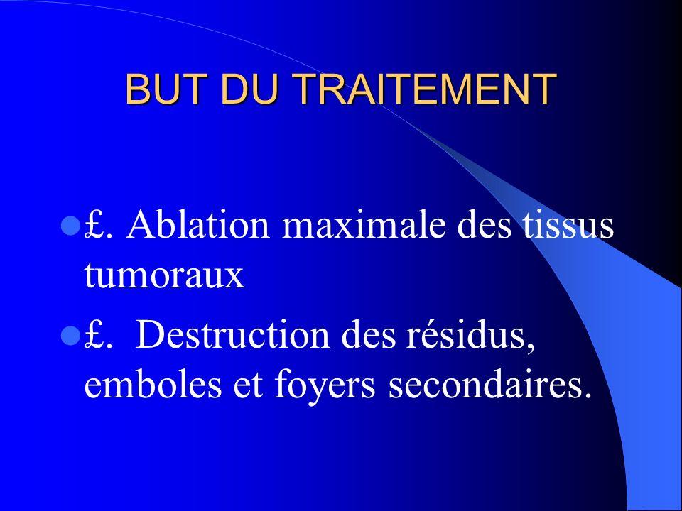 MOYENS/METHODES DU TRAITEMENT Chirurgie, Radiothérapie, Chimiothérapie, Psychologie