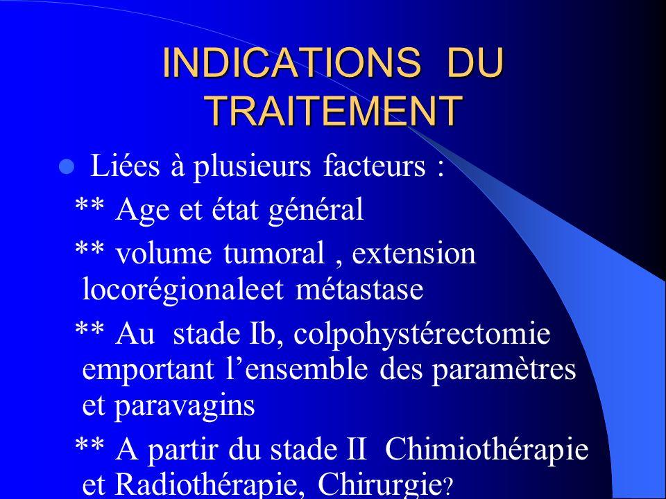 PSYCHOLOGIE et MEDICATION PALLIATIVE pour les cas au stade dépassé: soutien psychologique++ antalgique++ antiseptique et hémostatique
