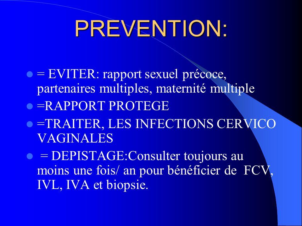 PRONOSTIC FACTEURS DEFAVORBLES **jeune âge, **femme à HPV négatif= risque élevé de récidive SURVIE à 5ans si traitement complet: ** 100% stade 0 ** 80