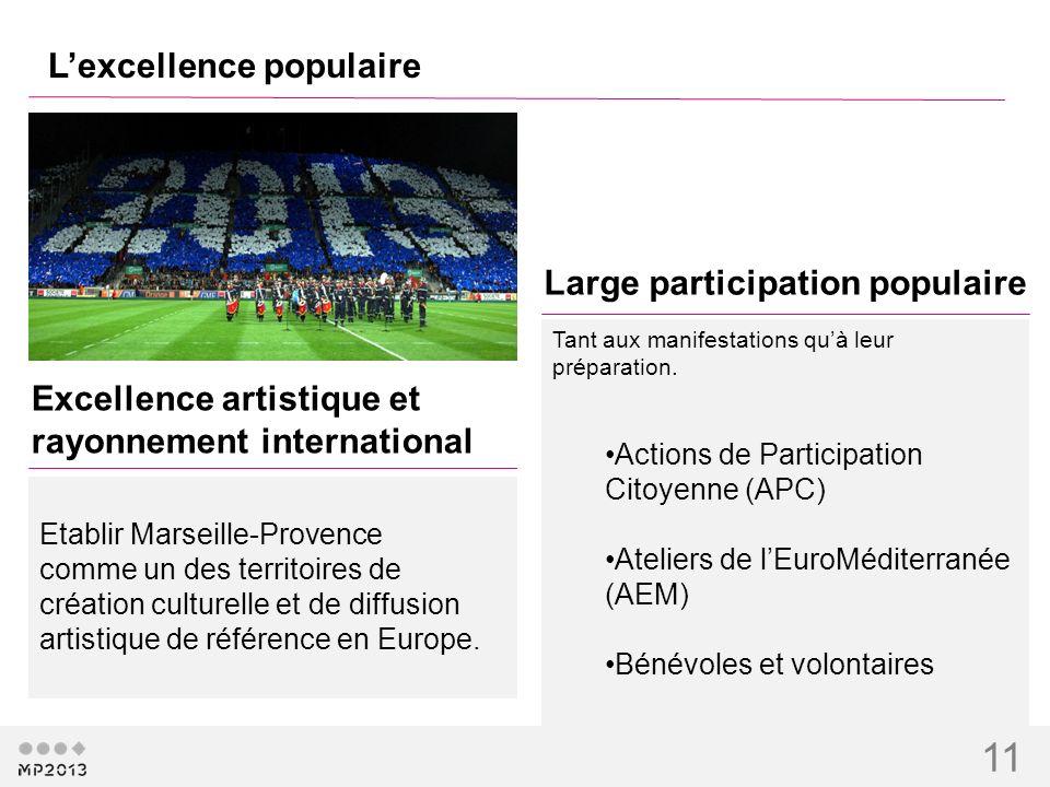11 Lexcellence populaire Excellence artistique et rayonnement international Etablir Marseille-Provence comme un des territoires de création culturelle