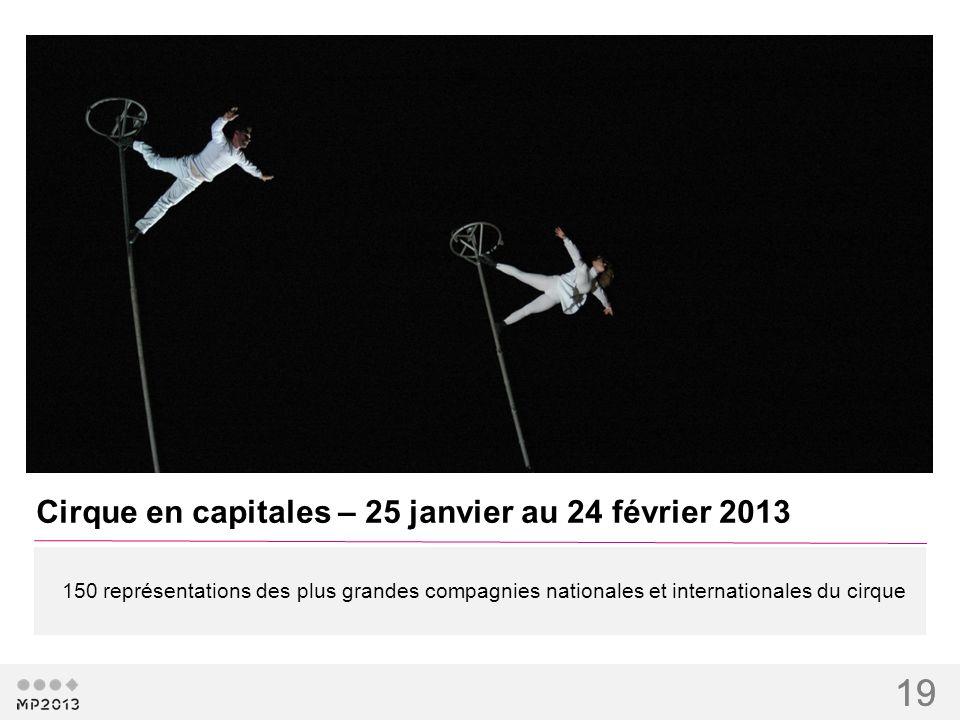 19 150 représentations des plus grandes compagnies nationales et internationales du cirque Cirque en capitales – 25 janvier au 24 février 2013