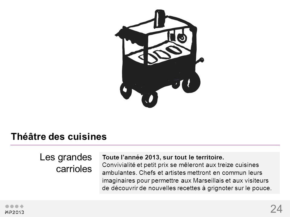 24 Théâtre des cuisines Toute lannée 2013, sur tout le territoire. Convivialité et petit prix se mêleront aux treize cuisines ambulantes. Chefs et art