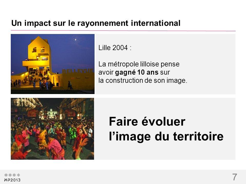 7 Un impact sur le rayonnement international Lille 2004 : La métropole lilloise pense avoir gagné 10 ans sur la construction de son image. Faire évolu