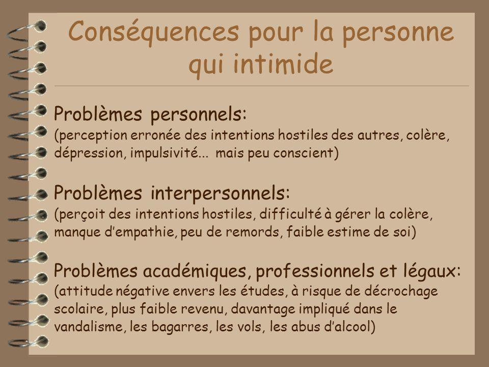 Conséquences pour la personne qui intimide Problèmes personnels: (perception erronée des intentions hostiles des autres, colère, dépression, impulsivité...