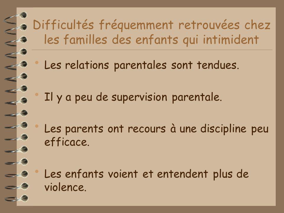 Difficultés fréquemment retrouvées chez les familles des enfants qui intimident Les relations parentales sont tendues.