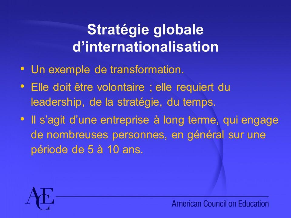 Stratégie globale dinternationalisation Un exemple de transformation. Elle doit être volontaire ; elle requiert du leadership, de la stratégie, du tem